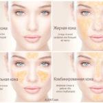 Какие типы кожи существуют в косметологии